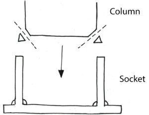 Column sitting on base